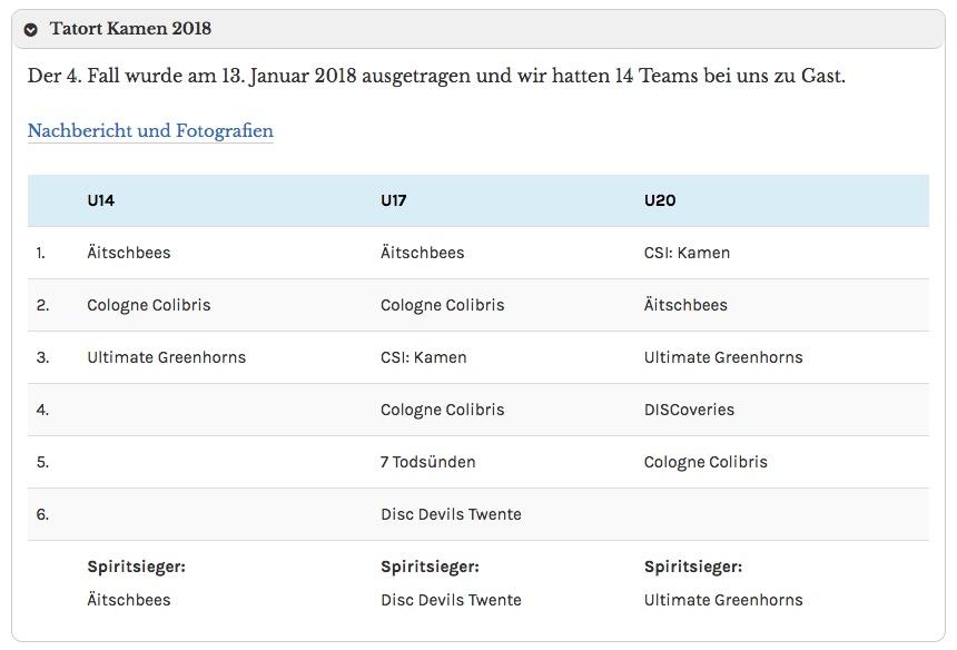 Einduitslag CSI Kamen Tatort 4 Disc Devils Twente Enschede